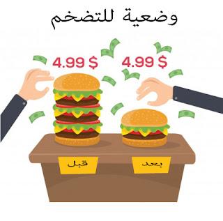 التضخم/inflation : ما هي اسباب و حلول التضخم ؟