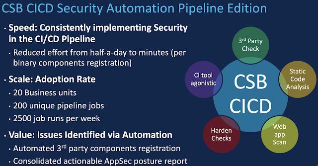 Cisco Prep, Cisco Exam Prep, Cisco Preparation, Cisco Certification, Cisco Tutorial and Material