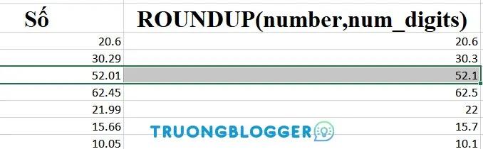 Làm tròn số bằng hàm Round trên Excel đơn giản