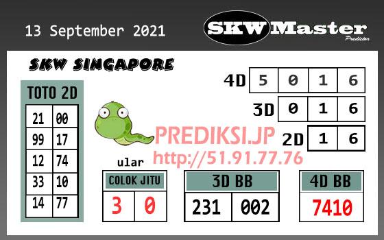 Bocoran SKW Master Singapore Senin