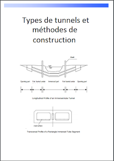 Types of Tunnels & Construction Methods