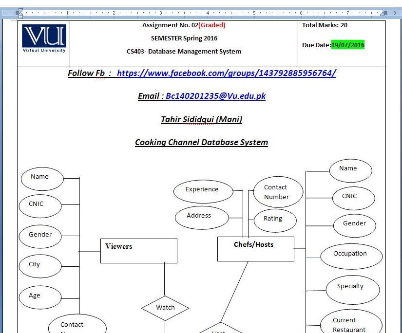 vu help assignment solution