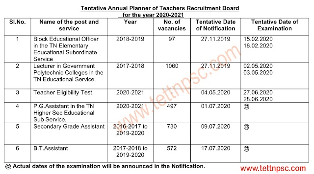 TRB Annual Planner 2020 - 2021