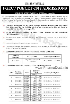 PGECET 2012 M.Pharmacy Pharm.D Post Baccularate P.B PB Couseling