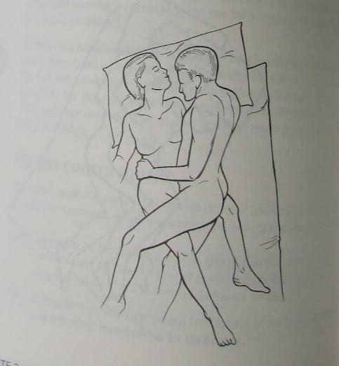 Postura de la tijera  de Sexo para dummies