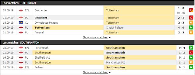 Soi kèo bóng đá Tottenham vs Southampton, 21h ngày 28/9 - Ngoại Hạng Anh Tottenham3