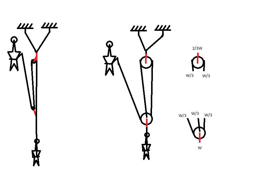 71 Nova Heater Wiring Diagram, 71, Free Engine Image For