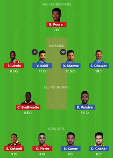 Dream11 team for India vs West Indies 1st T20 Match | Fantasy cricket tips | Playing 11 | India vs West Indies dream11 Team | today match prediction |