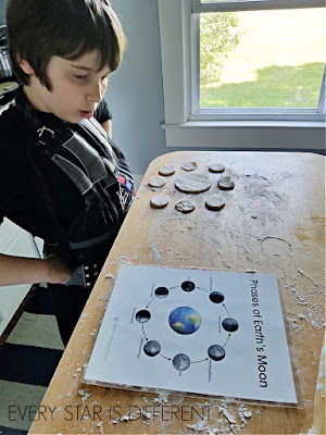 Phases of the Moon Project for Kids: Using the Control