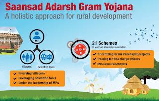 Pradhan Mantri Adarsh Gram Yojana
