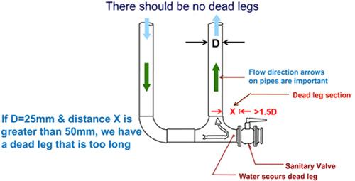 tiêu chuẩn 1.5D ống dẫn nước RO