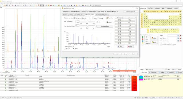 Pengenalan Tools Match! 2 dan Fungsinya - Software Analisis Data XRD