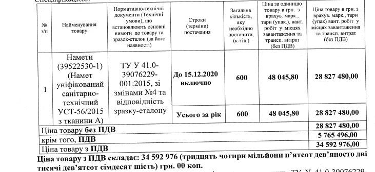 Міноборони закупило 1200 санітарних наметів на 77 млн