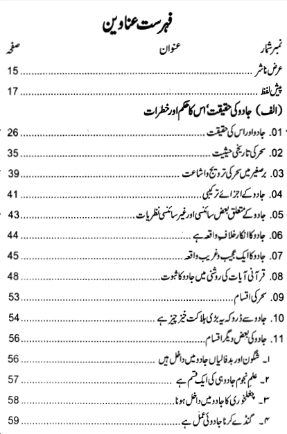 Index page 1 of Jadu ki Haqeeqat