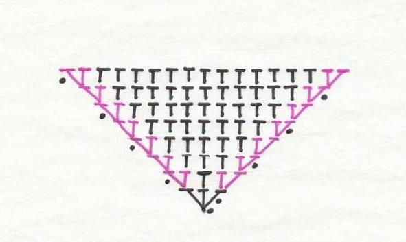 Triangle crochet pattern