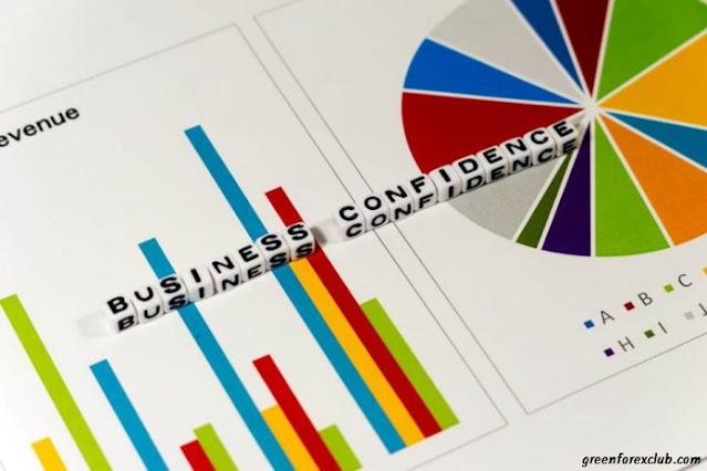 United kingdom Business Confidence Service