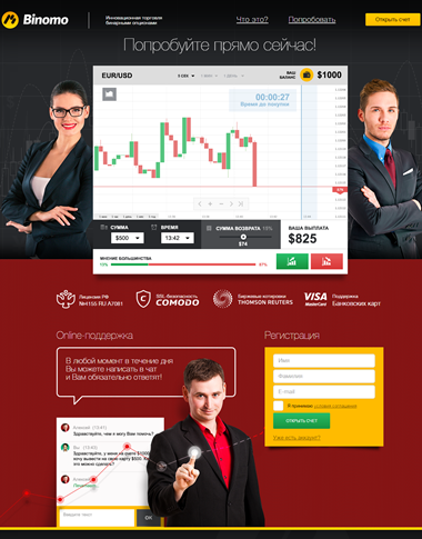 Сайт и платформа брокера Binamo