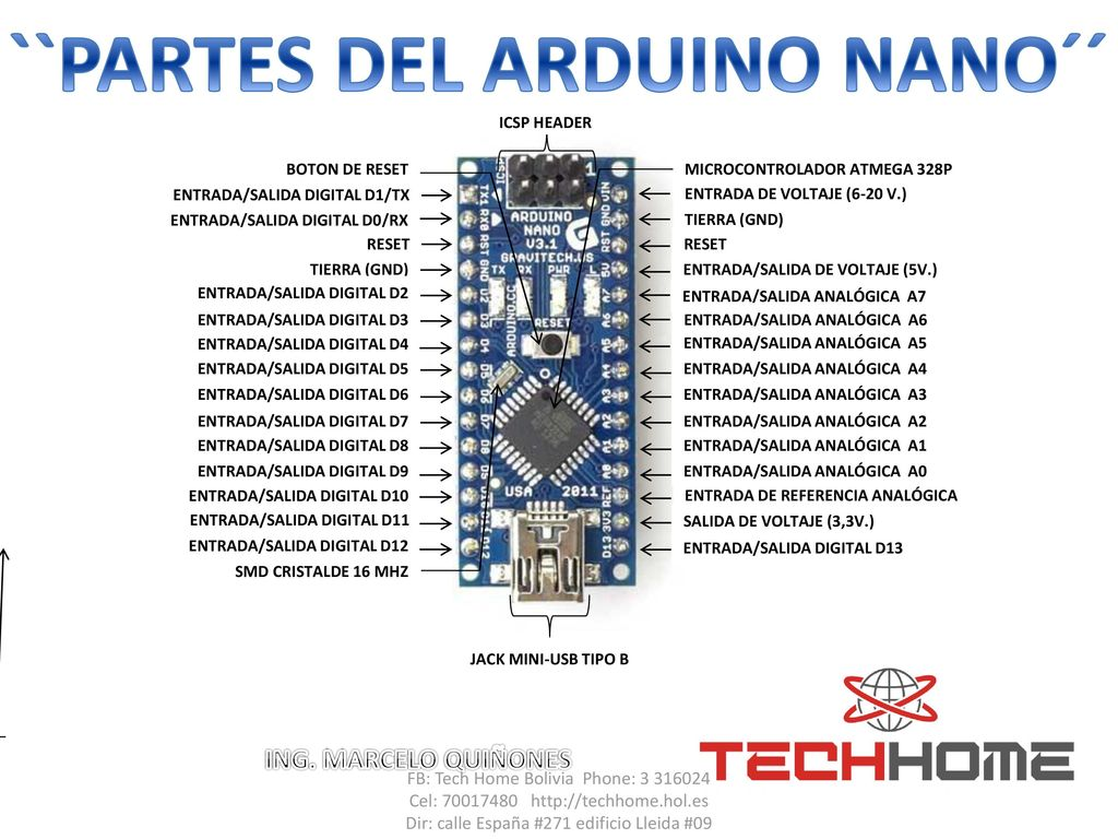 Antonio Botero Arduino Arduinoduepinoutdiagram Proyectos Censa 2017