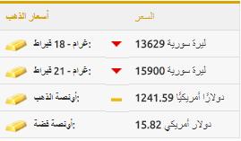 أسعار الذهب والعملات صباح اليوم في سوريا
