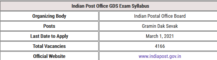 Indian Post Office GDS syllabus for 2021