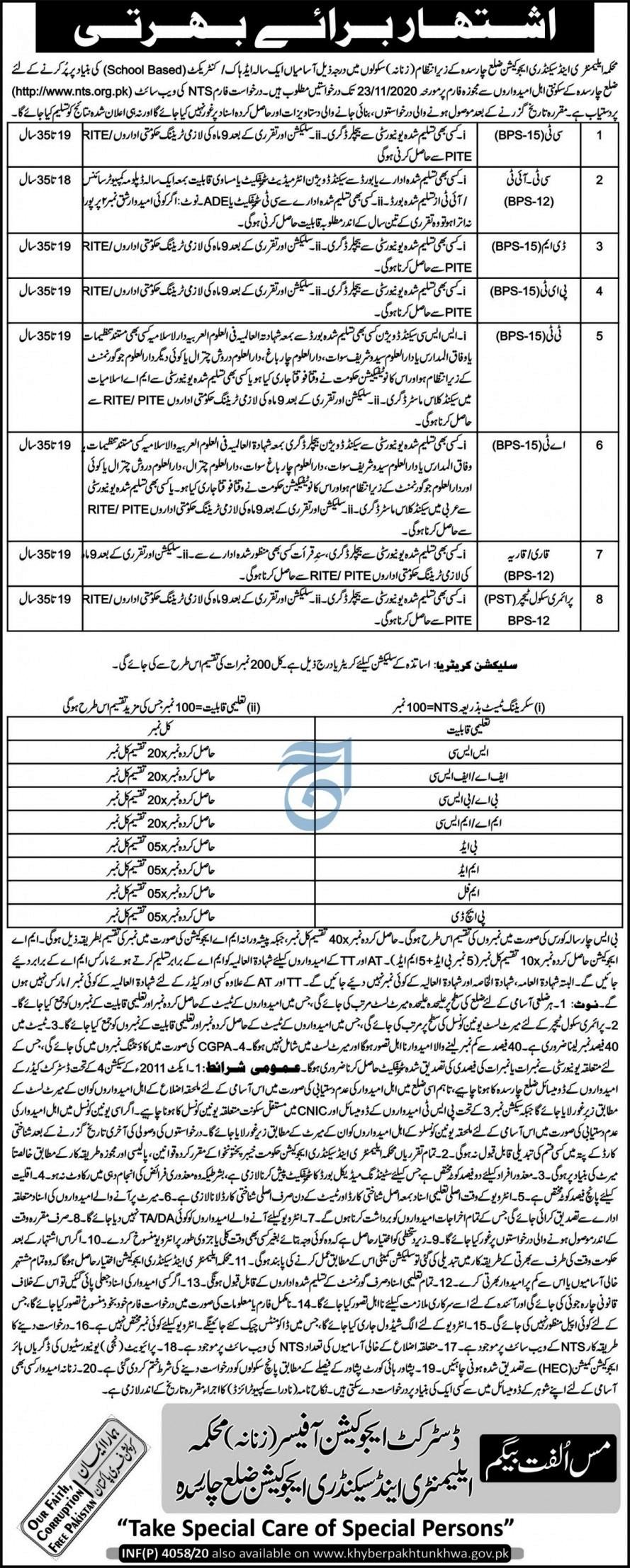 Govt Teacher Job in KPK   Latest Teaching Vacancies in KPK   Teaching Jobs in Peshawar