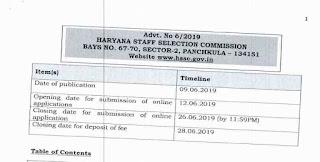 Haryana Police Recruitment 2019