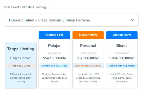 Paket Domain Tanpa Hosting