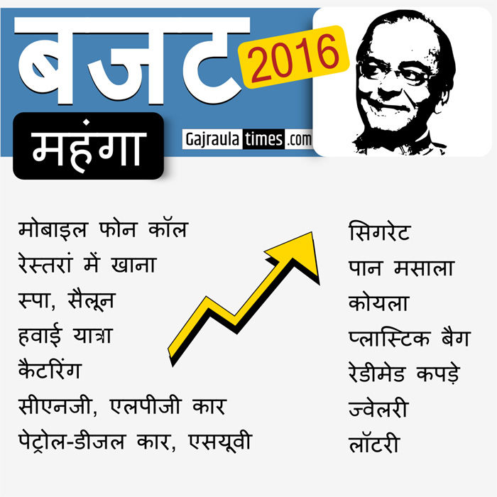 indian-budget-2016-infographic