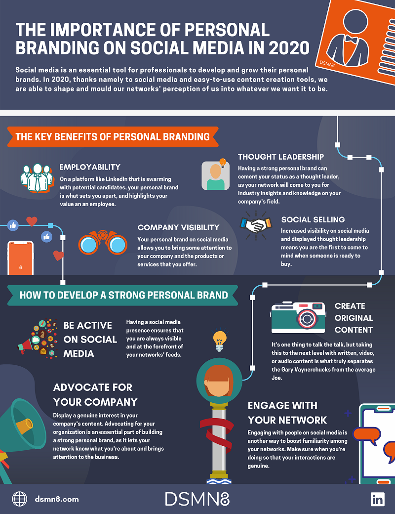 Personal Branding on Social Media in the Pandemic Era #Infographic