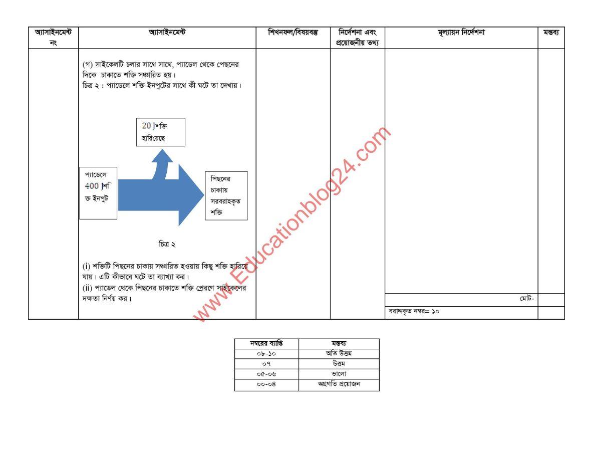এসএসসি ২০২২ এসাইনমেন্ট উত্তর/সমাধান (৮ম সপ্তাহ) -২০২২ সালের এসএসসি ৮ম/অষ্টম সপ্তাহের এসাইনমেন্ট সমাধান /উত্তর | SSC 8th Week Assignment Question /Answer 2022 PDF