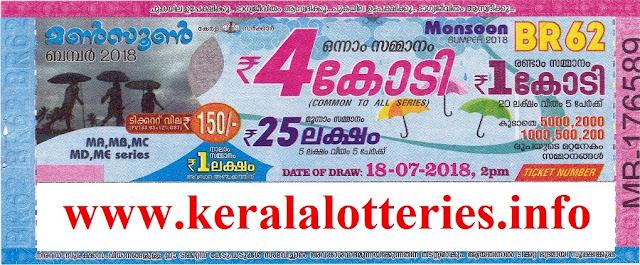 www.keralalotteries.info, kerala-lottery-results-monsoon-bumper-2018, kerala-lottery-monsoon-bumper-18-7-2018, kerala-monsoon-bumper-lottery result, kerala lottery monsoon bumper 2018 results, kerala lottery monsoon bumper 2018, kerala lottery smonsoon bumper results today,  kerala lottery monsoon bumper 2018 winner, kerala lottery monsoon bumper 2018, kerala lottery monsoon bumper result, kerala lottery monsoon bumper result today, kerala state lottery monsoon bumper, kerala state lottery monsoon bumper 2018, kerala monsoon 2018, kerala monsoon bumper, kerala monsoon bumper 2018 winner, kerala monsoon bumper 2018,  kerala monsoon bumper 2018 prize structure, kerala monsoon bumper draw, kerala monsoon bumper lottery 2018, kerala monsoon bumper lottery result, lottery results monsoon bumper, monsoon 2018, monsoon 2018 date, monsoon bamber, monsoon bumper, monsoon bumper 2018 results, monsoon bumper 2018, monsoon bumper 2018 prize structure, br 62draw date 18-07-2018, kerala lottery, br 62 kerala lottery result, br-62, br62 keralalotteries, br62-kerala-lottery, br-62-kerala-lottery, br-62-kerala-lottery-result, bumper kerala lottery, bumper-kerala-lottery, kerala lottery br 60, kerala lottery bumper, kerala lottery bumper 2018, kerala lottery bumper result today, kerala lottery next bumper, kerala lottery summer bumper, kerala lottery summer bumper 2018 draw date, kerala-summer-monsoon-lottery-result, kerala-state-lottery-monsoon-bumper, kerala-state-lottery-monsoon-bumper-2018, kerala-monsoon-bumper-lottery-results-2018, next kerala lottery bumper, next-kerala-lottery-bumper, monsoon bumper 2018 kerala lottery, monsoon bumper 2018 kerala lottery result, monsoon bumper 2018 kerala lottery results, monsoon bumper 2018 results kerala lottery, summer bumper kerala lottery, monsoon bumper kerala lottery 2018, monsoon bumper kerala lottery result, summer bumper kerala lottery result 2018, Monsoon bumper lottery 2018 br 62 of kerala lottery departmentpublished by Keralalott