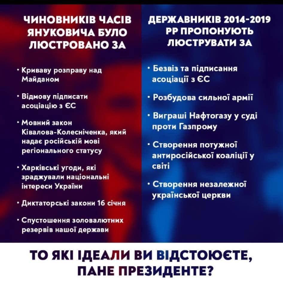 Защита обвиняемого в расстрелах на Евромайдане экс-беркутовца Янишевского просит суд освободить его из-под стражи - Цензор.НЕТ 7936