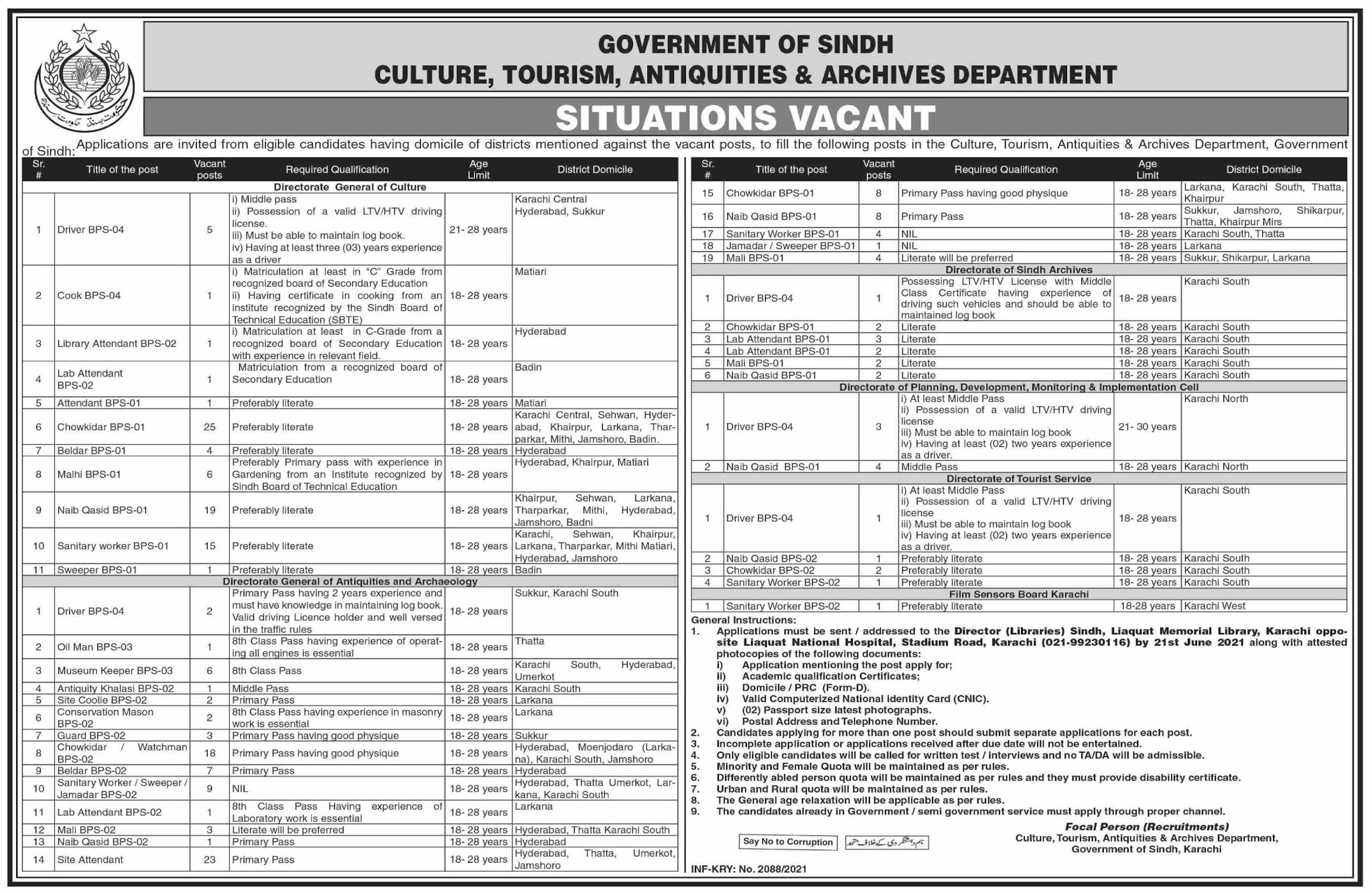 Culture, Tourism, Antiquities & Archives Department Sindh Jobs 2021 in Pakistan