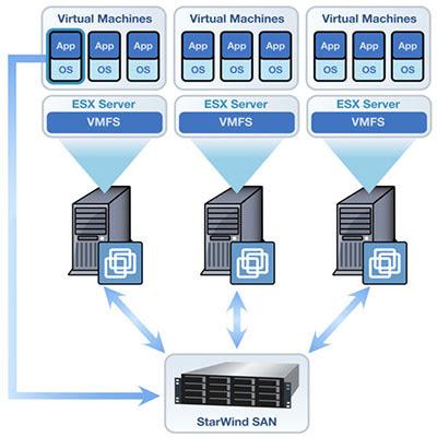 Mengenal Konsep Virtualisasi-2-anditii.web.id