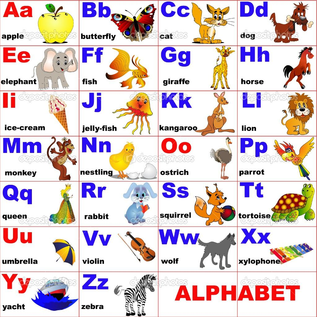 alphabets in english