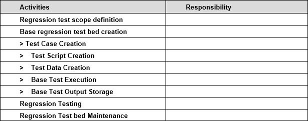 Segment of Regression Test Plan Template