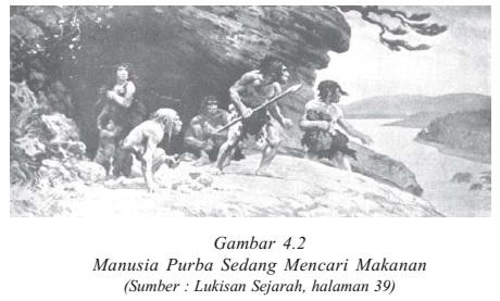 Kehidupan Awal Masyarakat Indonesia