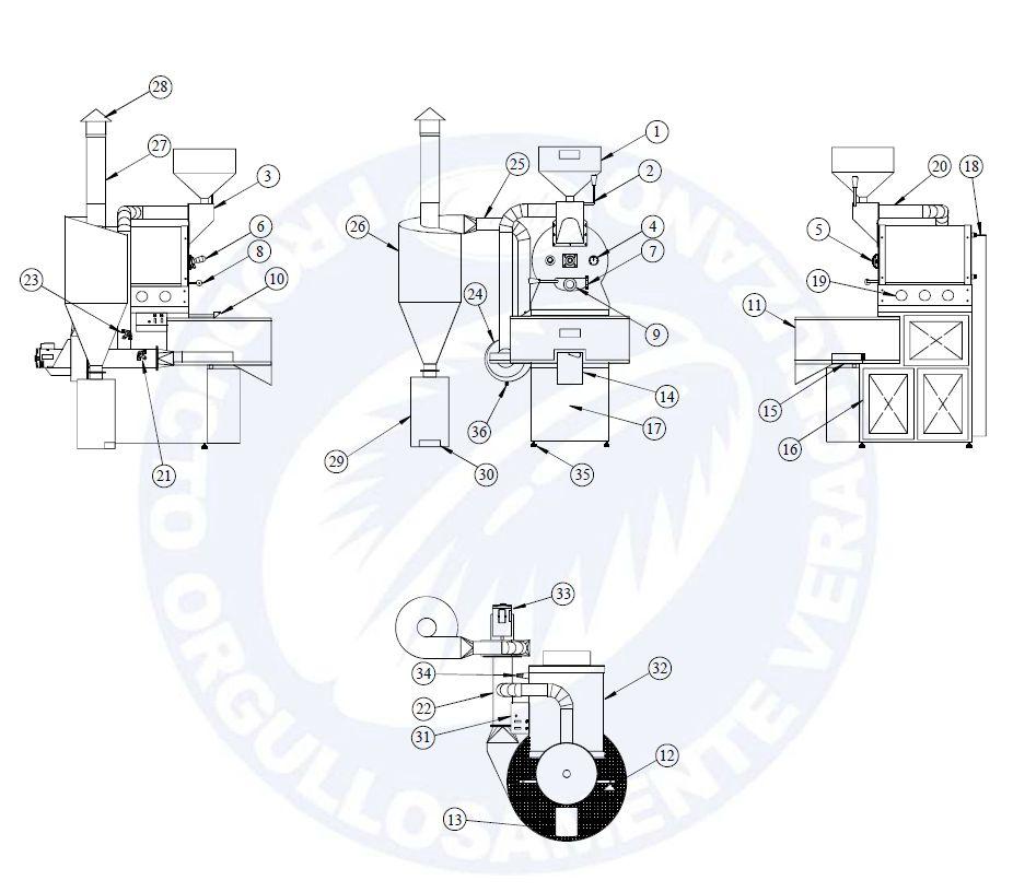 Translated Text: Cafeli 2 kg Coffee Roaster Users' Manual