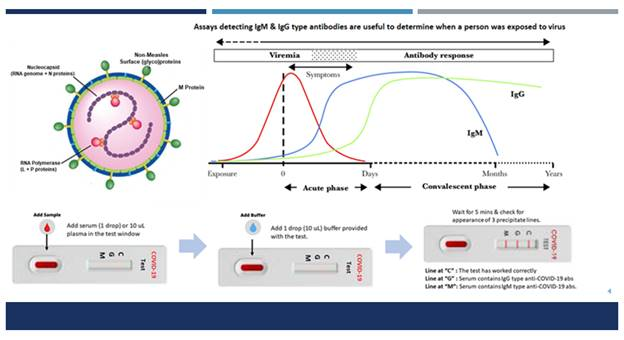Development-of-vaccine-and-Immunodiagnostic-kit