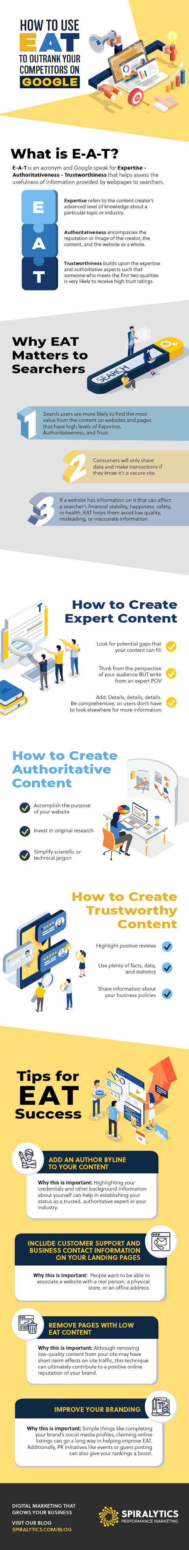 How to Use EAT to Outrank Your Competitors on Google #infographic #Google #Competitors #Search Engine #Website #Apps