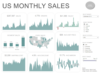 Tableau Executive Dashboards