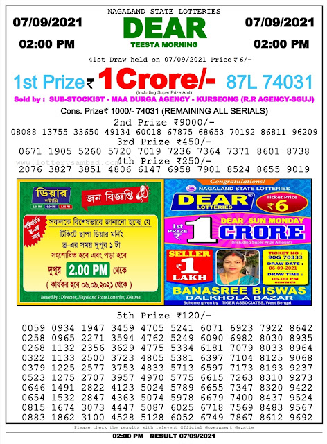 Nagaland lottery result today