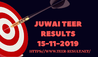Juwai Teer Results Today-15-11-2019