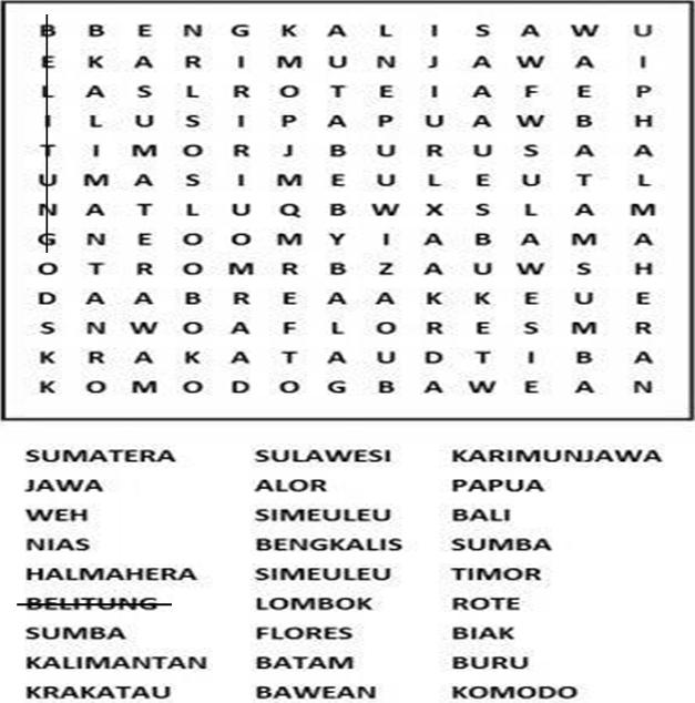 nama-nama Pulau di Indonesia