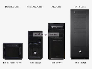 Size of your cabinet