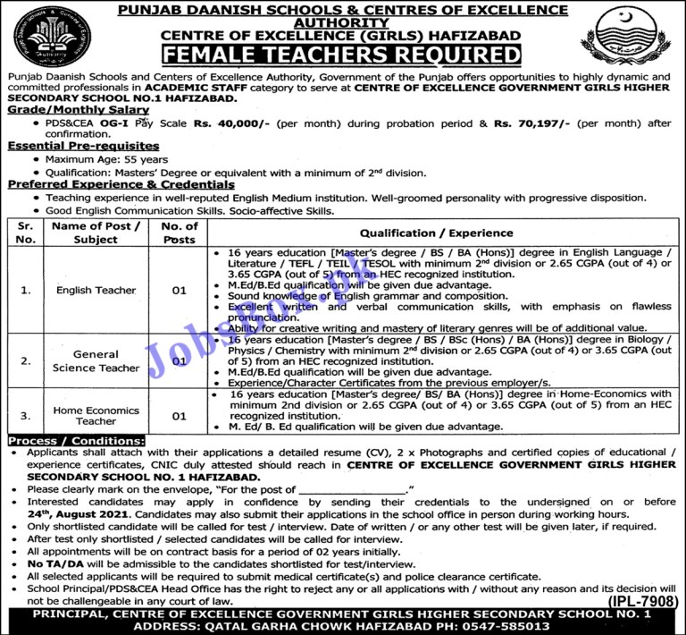 Punjab Daanish Schools & Centres Of Excellence Jobs August 2021