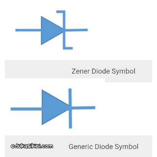 Dioda Zener Pengantar Karakteristik Jenis Fungsi
