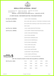 Karunya Lottery KR-516 Results 18-9-2021