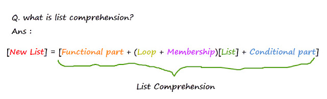 list comprehension