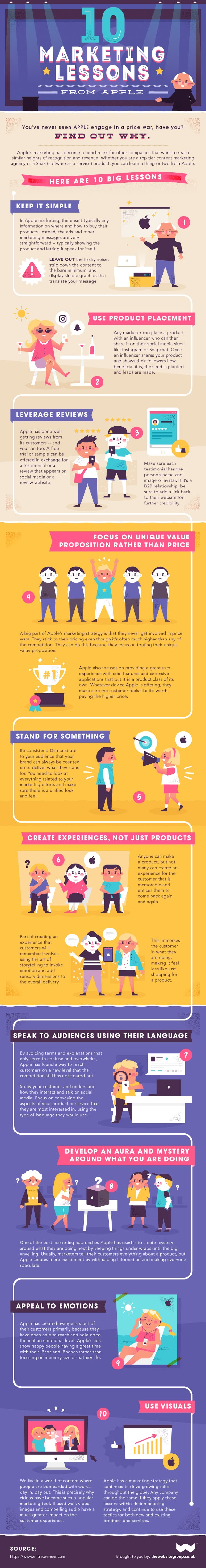 10 Marketing Lessons from Apple #infographic